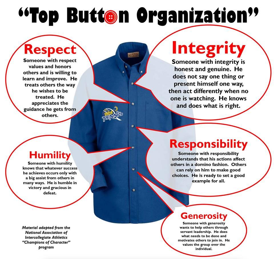 TOP BUTTON ORGANIZATION